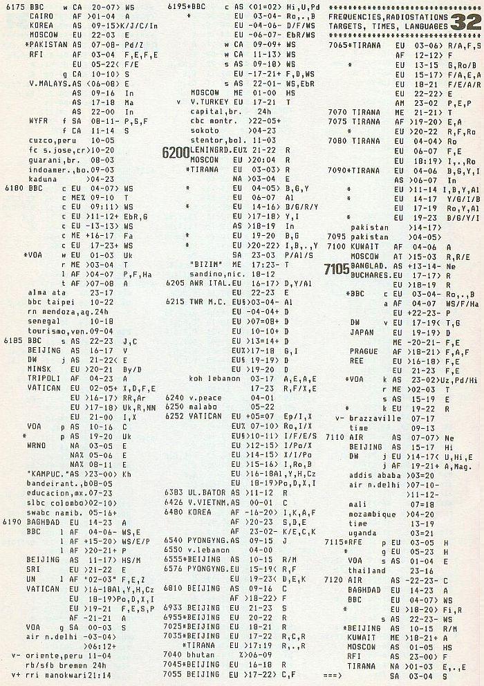 ILG History 6175 khz