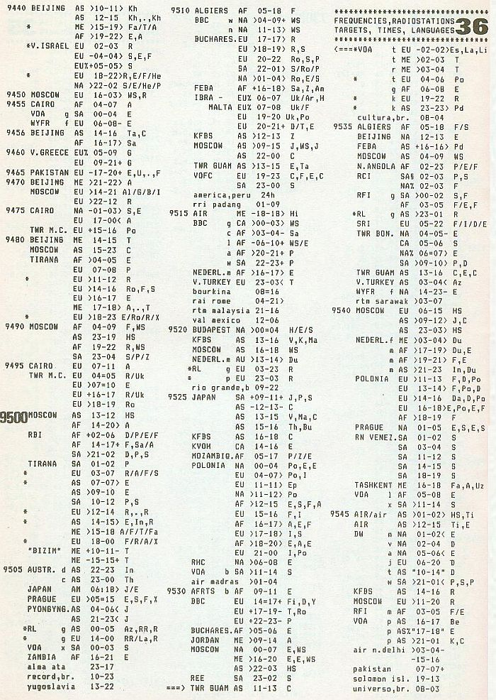 ILG History 9440 khz