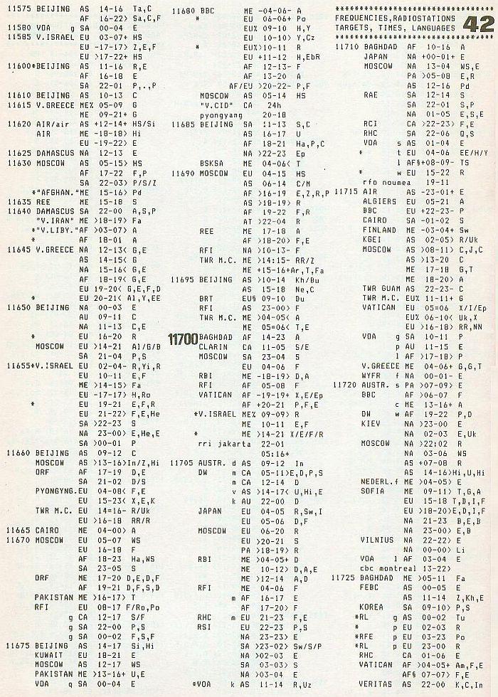 ILG History 11575 khz